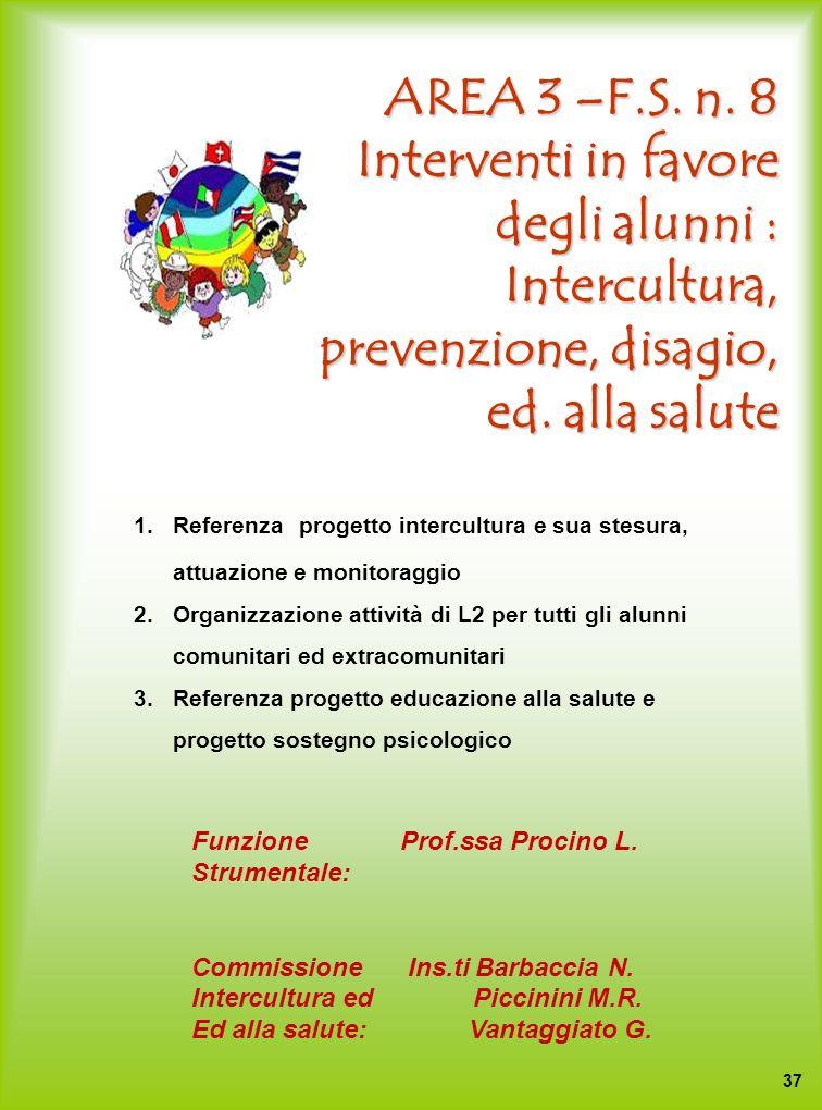 AREA 3 –F.S. n. 8 Interventi in favore degli alunni : Intercultura, prevenzione, disagio, ed. alla salute AREA 3 –F.S. n. 8 Interventi in favore degli