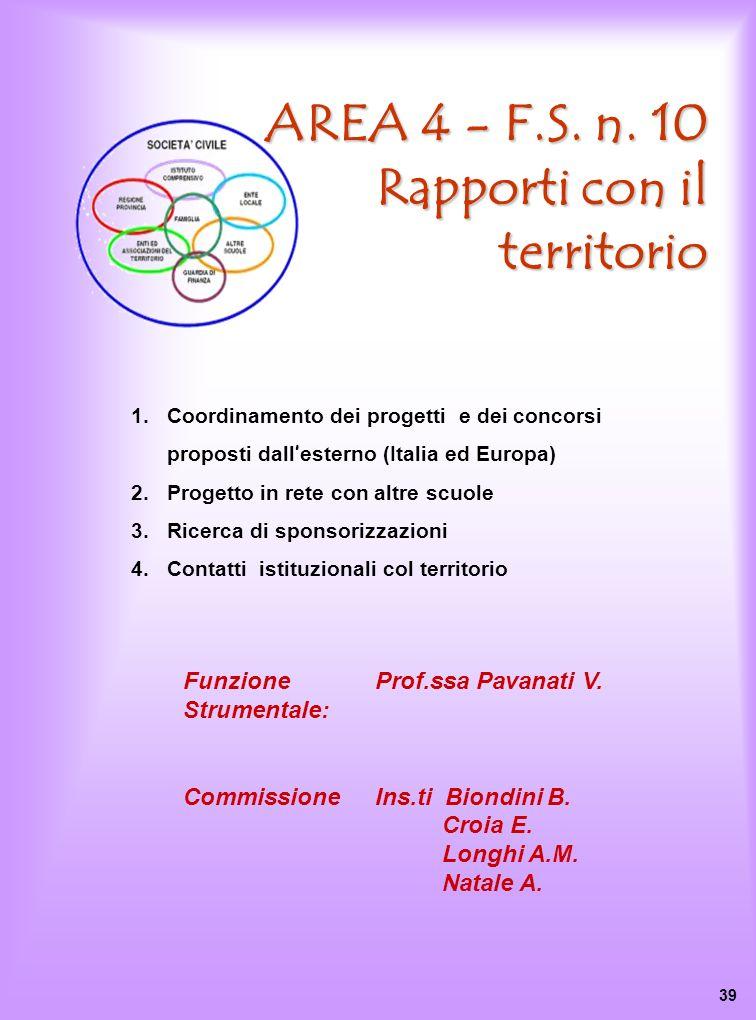 AREA 4 - F.S. n. 10 Rapporti con il territorio 1.Coordinamento dei progetti e dei concorsi proposti dall esterno (Italia ed Europa) 2. Progetto in ret