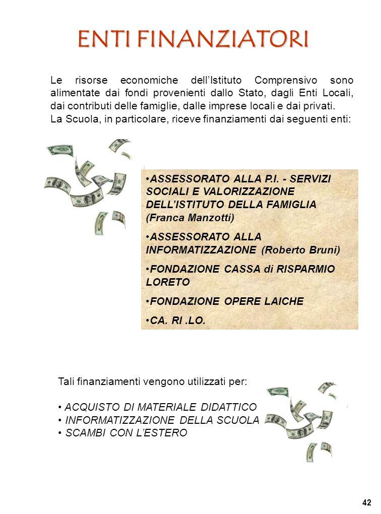 ENTI FINANZIATORI ASSESSORATO ALLA P.I. - SERVIZI SOCIALI E VALORIZZAZIONE DELLISTITUTO DELLA FAMIGLIA (Franca Manzotti) ASSESSORATO ALLA INFORMATIZZA