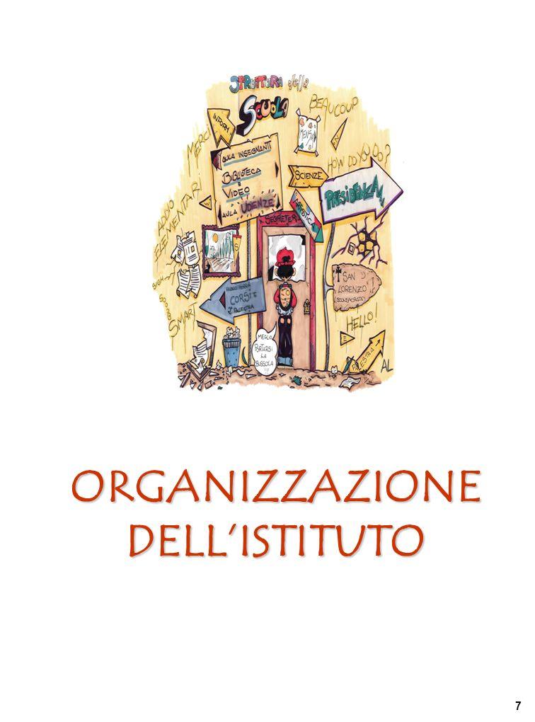 ORGANIZZAZIONE DELLISTITUTO 7