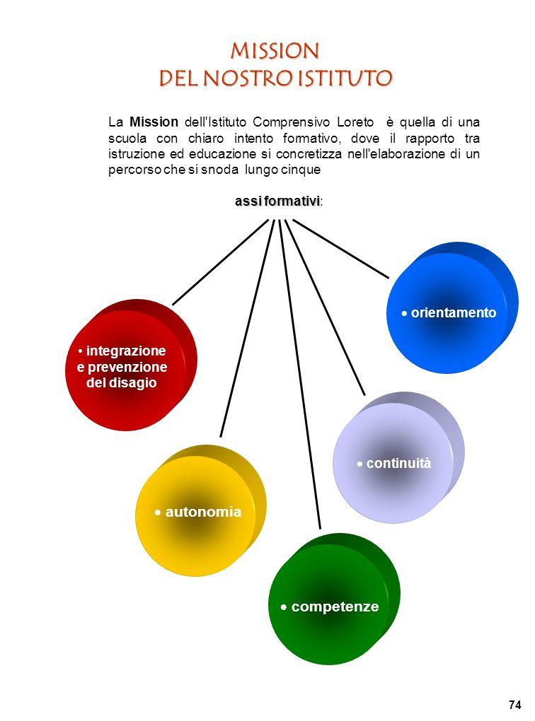 La Mission dell'Istituto Comprensivo Loreto è quella di una scuola con chiaro intento formativo, dove il rapporto tra istruzione ed educazione si conc