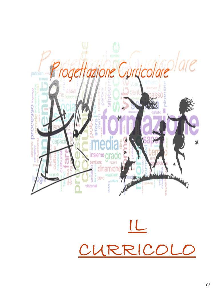 IL CURRICOLO 77