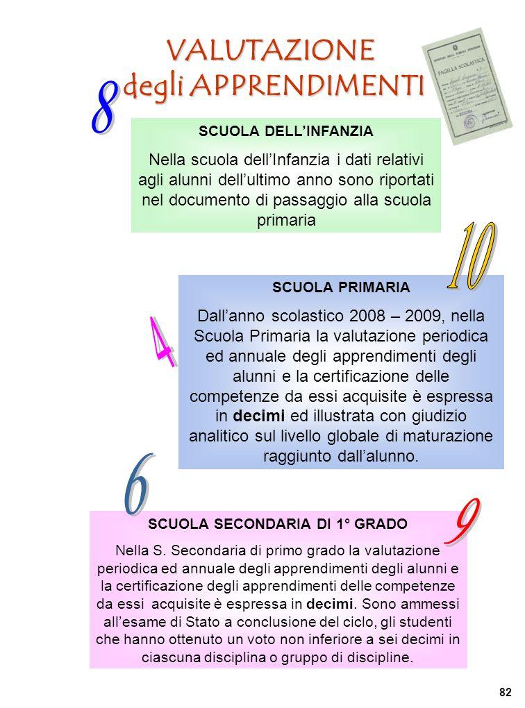 SCUOLA PRIMARIA Dallanno scolastico 2008 – 2009, nella Scuola Primaria la valutazione periodica ed annuale degli apprendimenti degli alunni e la certi