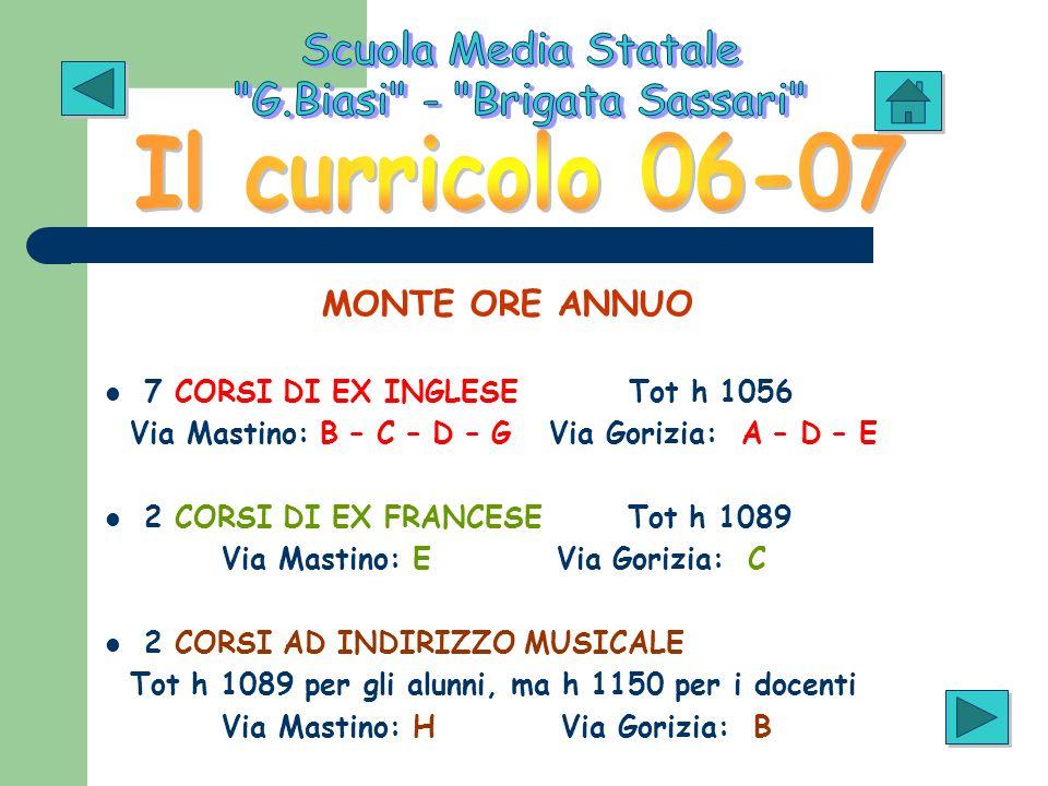 MONTE ORE ANNUO 7 CORSI DI EX INGLESE Tot h 1056 Via Mastino: B – C – D – G Via Gorizia: A – D – E 2 CORSI DI EX FRANCESE Tot h 1089 Via Mastino: E Vi