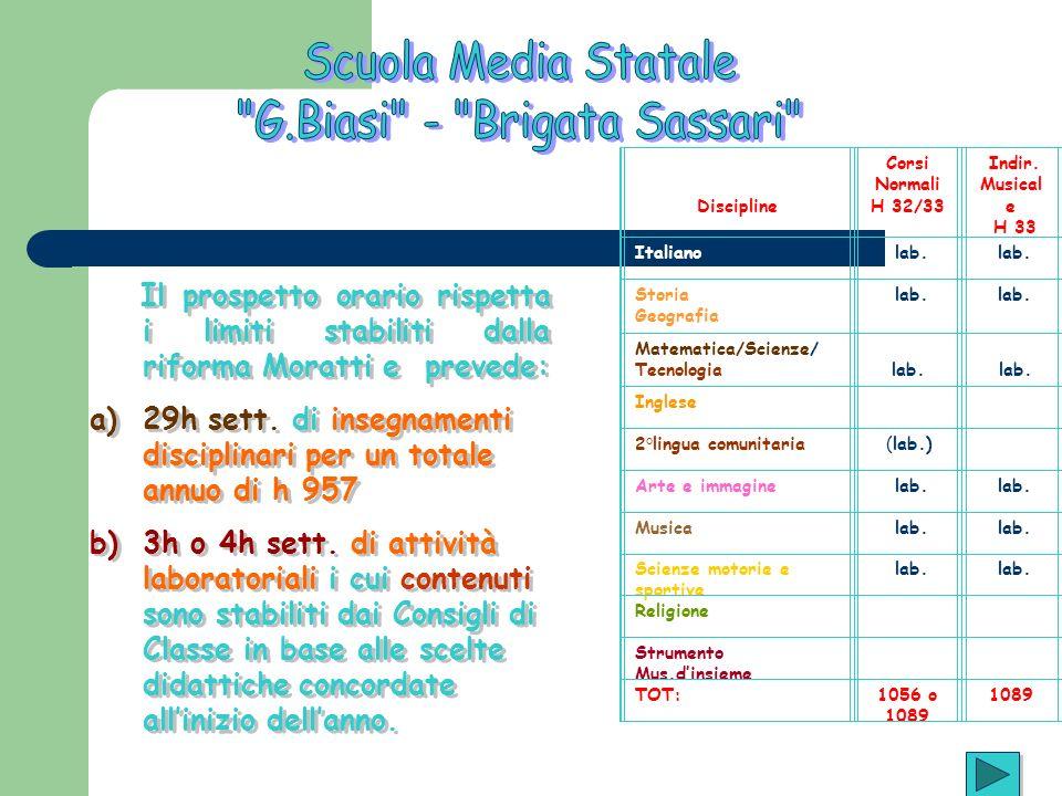 Il prospetto orario rispetta i limiti stabiliti dalla riforma Moratti e prevede: a)29h sett. di insegnamenti disciplinari per un totale annuo di h 957