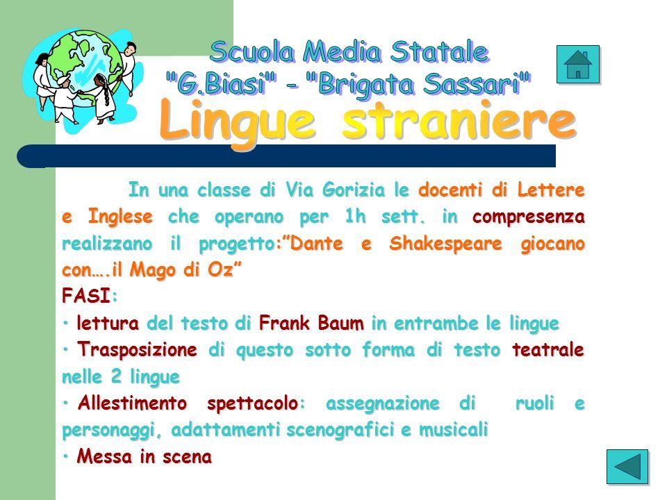 In una classe di Via Gorizia le docenti di Lettere e Inglese che operano per 1h sett. in compresenza realizzano il progetto:Dante e Shakespeare giocan