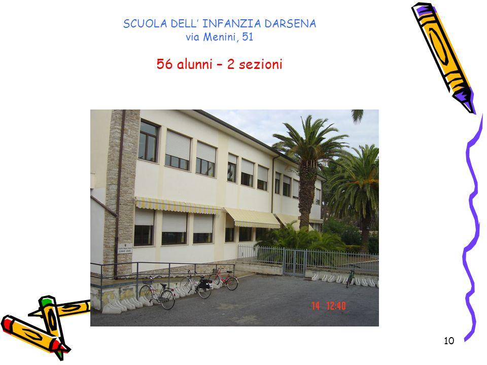 10 SCUOLA DELL INFANZIA DARSENA via Menini, 51 56 alunni – 2 sezioni