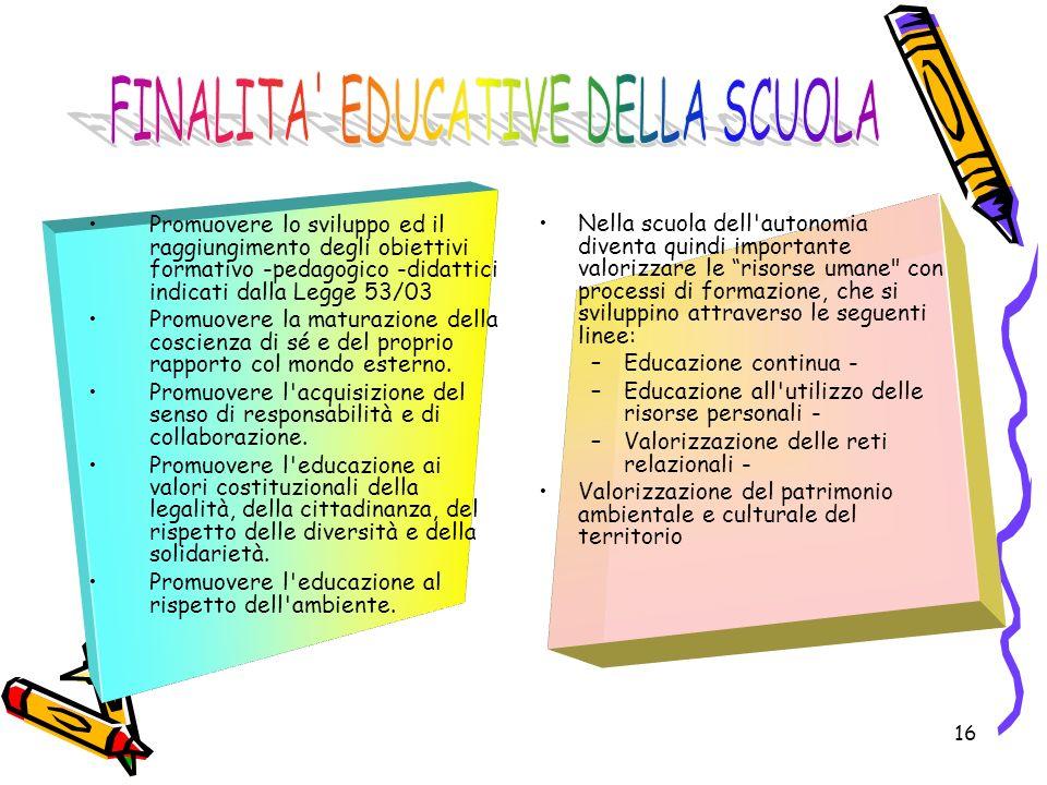 16 Promuovere lo sviluppo ed il raggiungimento degli obiettivi formativo -pedagogico -didattici indicati dalla Legge 53/03 Promuovere la maturazione d