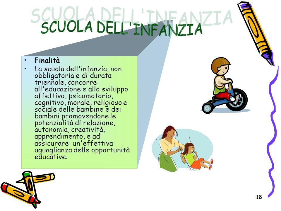 18 Finalità La scuola dell'infanzia, non obbligatoria e di durata triennale, concorre all'educazione e allo sviluppo affettivo, psicomotorio, cognitiv
