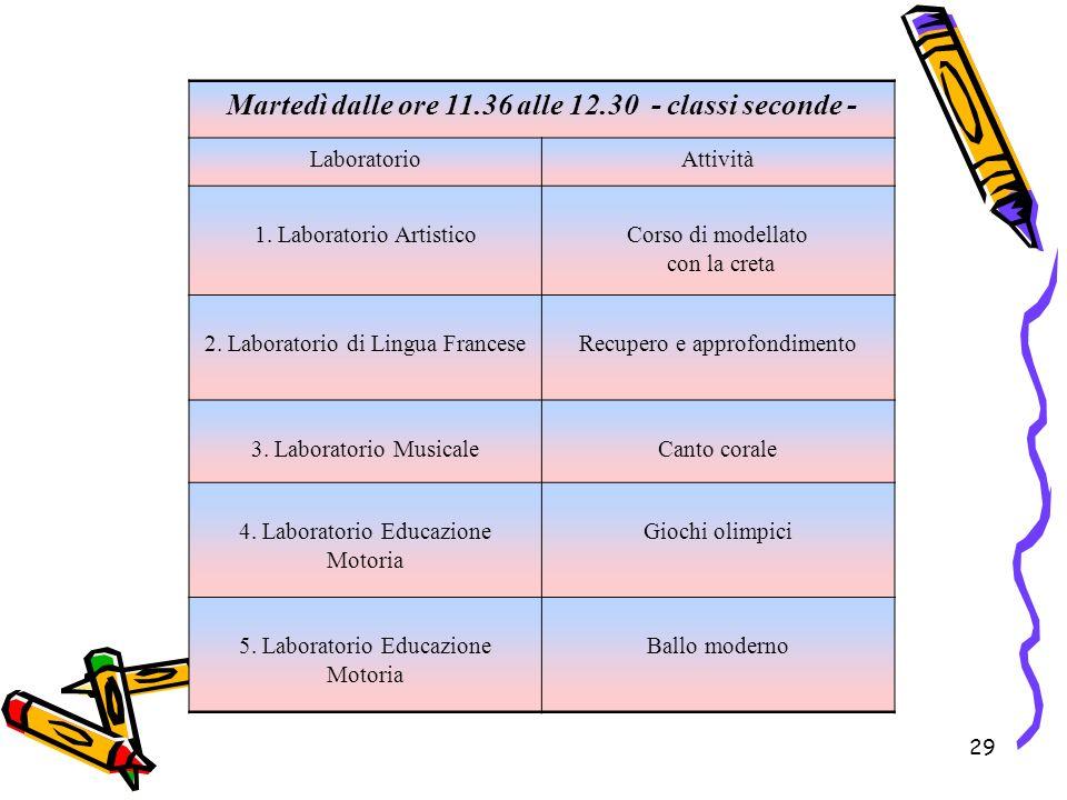 29 Martedì dalle ore 11.36 alle 12.30 - classi seconde - LaboratorioAttività 1. Laboratorio Artistico Corso di modellato con la creta 2. Laboratorio d