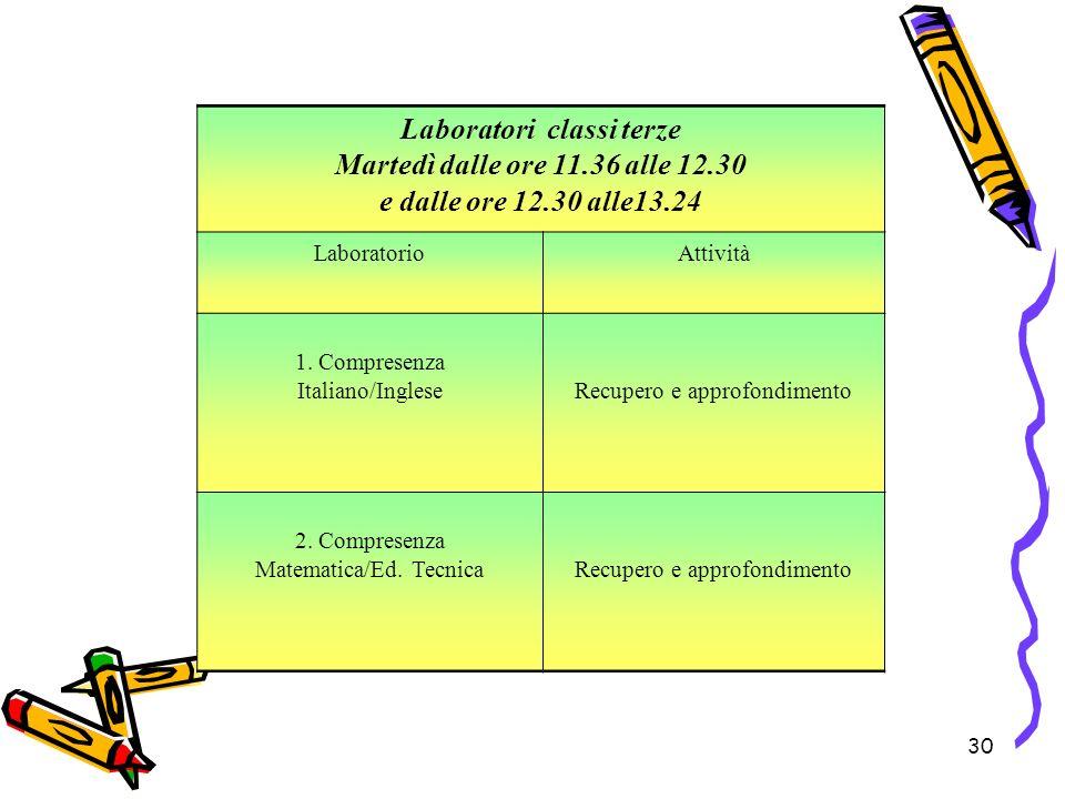 30 Laboratori classi terze Martedì dalle ore 11.36 alle 12.30 e dalle ore 12.30 alle13.24 LaboratorioAttività 1. Compresenza Italiano/Inglese Recupero