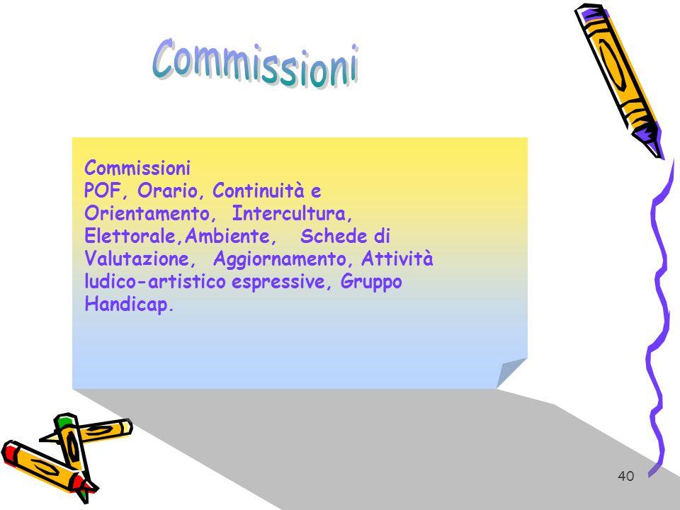 40 Commissioni POF, Orario, Continuità e Orientamento, Intercultura, Elettorale,Ambiente, Schede di Valutazione, Aggiornamento, Attività ludico-artist