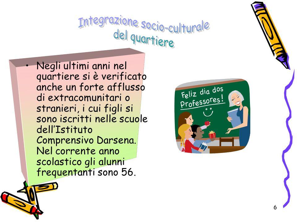 47 l Istituto è collegato in rete con tutti gli Istituti del comune di Viareggio, con i quali ha concordato il protocollo di accoglienza e modalità di inserimento nelle classi.