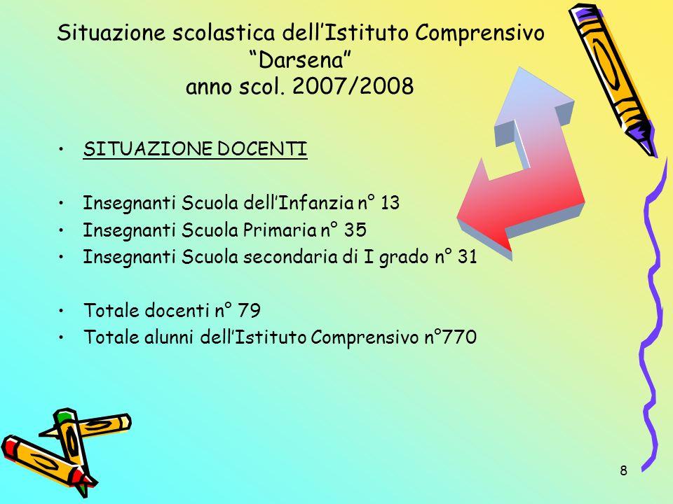8 Situazione scolastica dellIstituto Comprensivo Darsena anno scol. 2007/2008 SITUAZIONE DOCENTI Insegnanti Scuola dellInfanzia n° 13 Insegnanti Scuol
