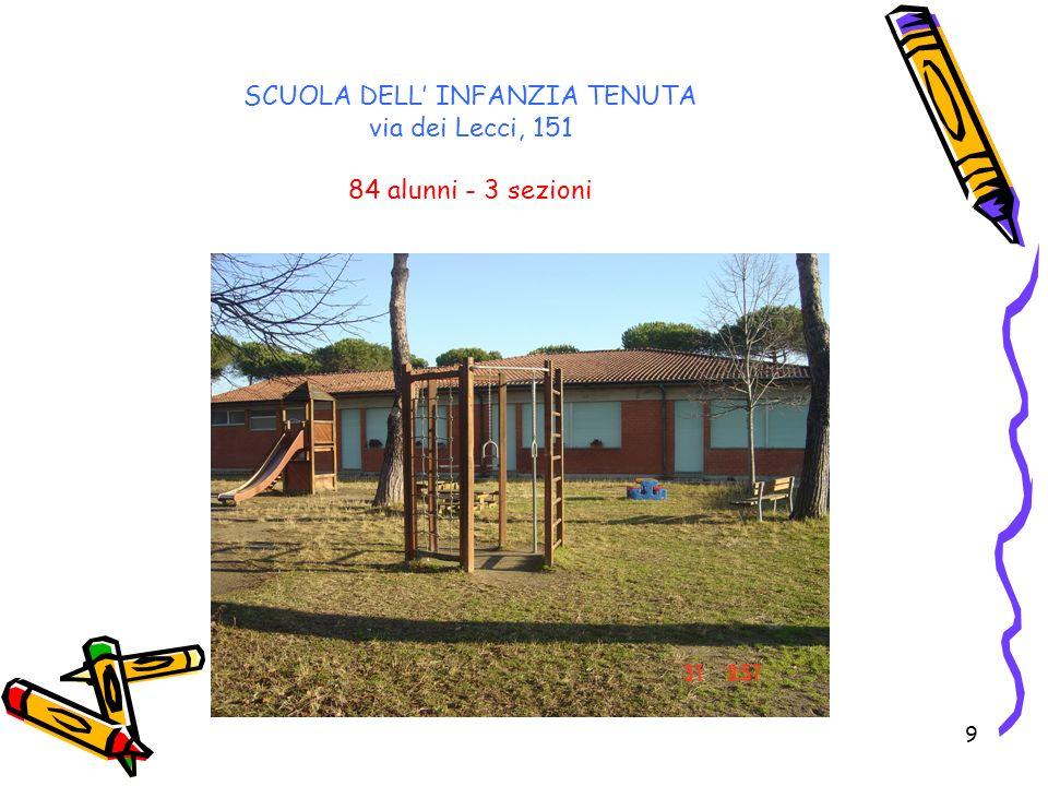 9 SCUOLA DELL INFANZIA TENUTA via dei Lecci, 151 84 alunni - 3 sezioni