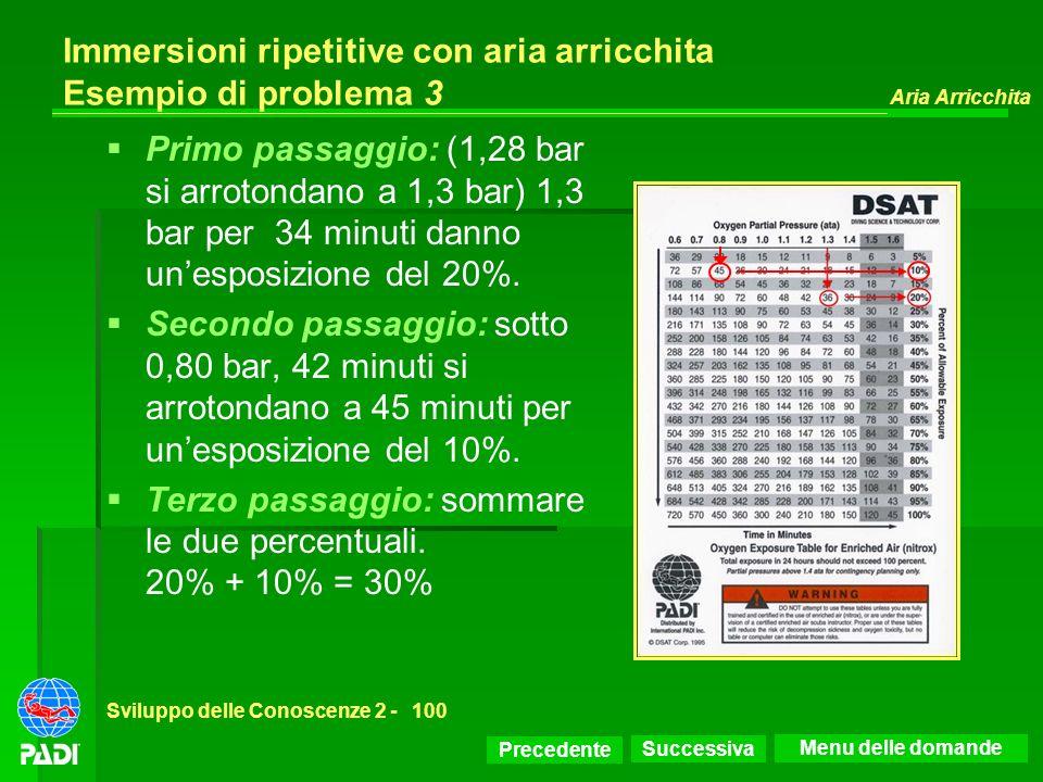 Precedente Successiva Aria Arricchita Sviluppo delle Conoscenze 2 -100 Immersioni ripetitive con aria arricchita Esempio di problema 3 Primo passaggio