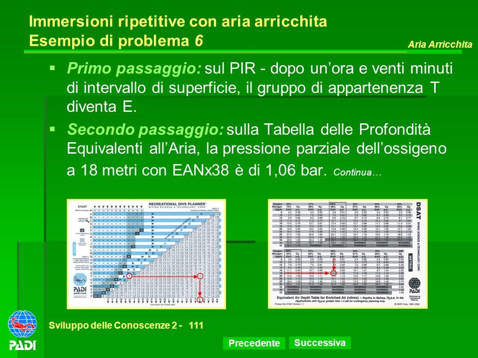 Precedente Successiva Aria Arricchita Sviluppo delle Conoscenze 2 -111 Immersioni ripetitive con aria arricchita Esempio di problema 6 Primo passaggio