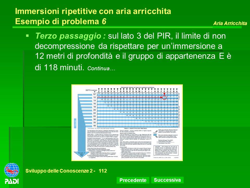 Precedente Successiva Aria Arricchita Sviluppo delle Conoscenze 2 -112 Immersioni ripetitive con aria arricchita Esempio di problema 6 Terzo passaggio