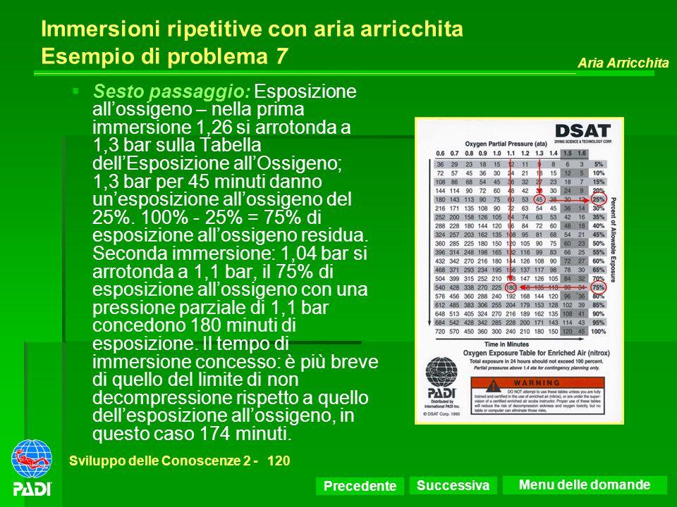 Precedente Successiva Aria Arricchita Sviluppo delle Conoscenze 2 -120 Sesto passaggio: Esposizione allossigeno – nella prima immersione 1,26 si arrot