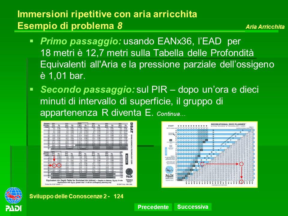 Precedente Successiva Aria Arricchita Sviluppo delle Conoscenze 2 -124 Immersioni ripetitive con aria arricchita Esempio di problema 8 Primo passaggio