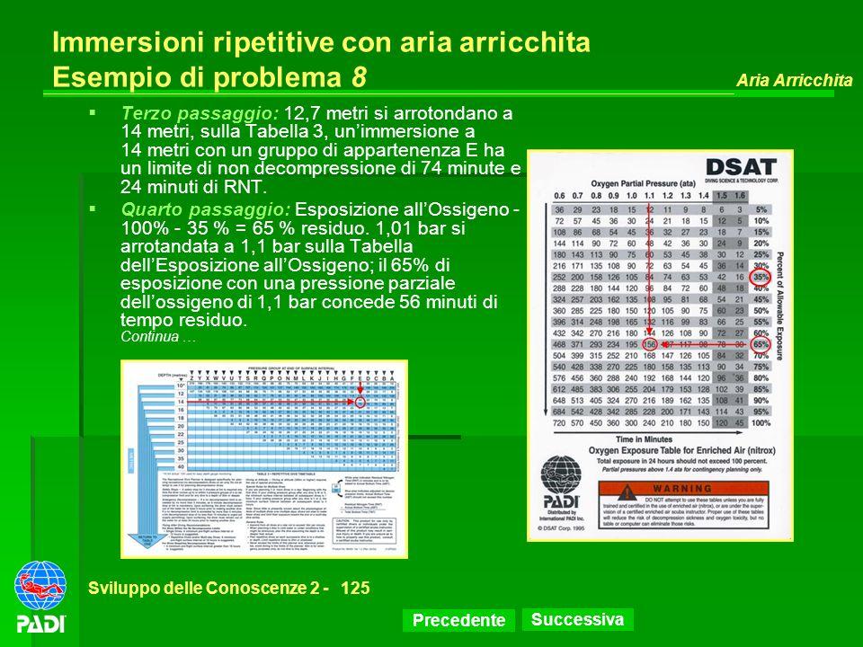 Precedente Successiva Aria Arricchita Sviluppo delle Conoscenze 2 -125 Terzo passaggio: 12,7 metri si arrotondano a 14 metri, sulla Tabella 3, unimmer