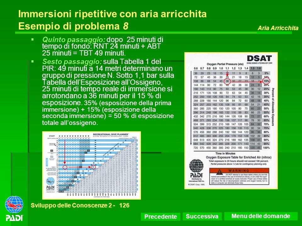 Precedente Successiva Aria Arricchita Sviluppo delle Conoscenze 2 -126 Quinto passaggio: dopo 25 minuti di tempo di fondo: RNT 24 minuti + ABT 25 minu