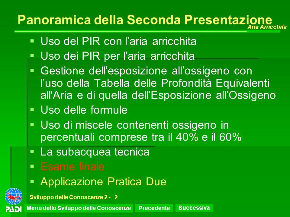 Precedente Successiva Aria Arricchita Sviluppo delle Conoscenze 2 -2 Panoramica della Seconda Presentazione Uso del PIR con laria arricchita Uso dei P
