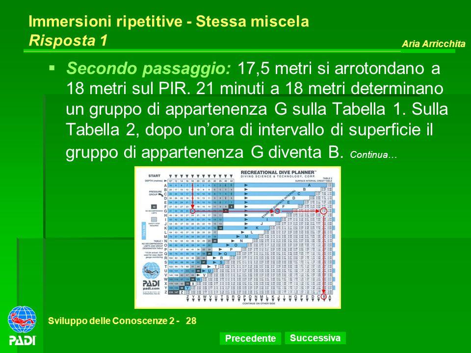Precedente Successiva Aria Arricchita Sviluppo delle Conoscenze 2 -28 Immersioni ripetitive - Stessa miscela Risposta 1 Secondo passaggio: 17,5 metri