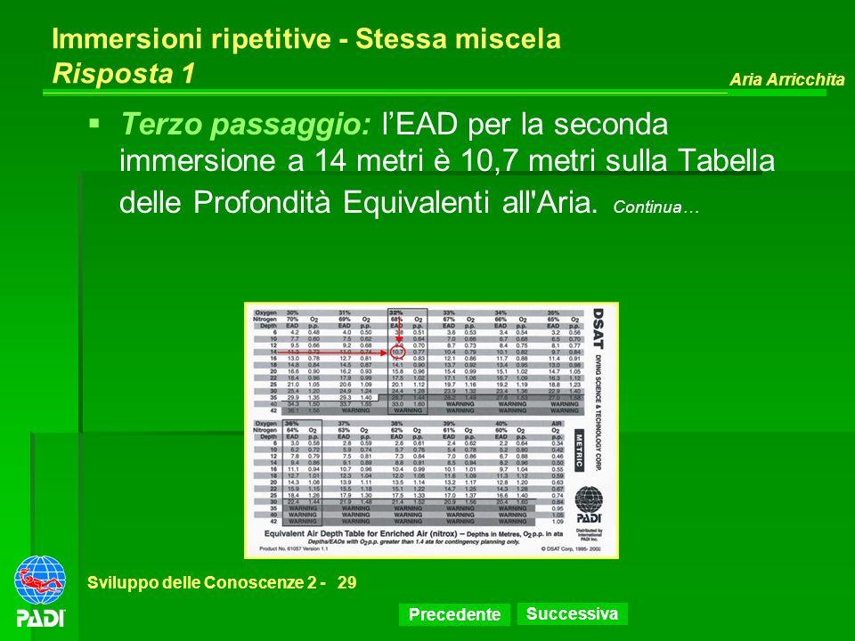 Precedente Successiva Aria Arricchita Sviluppo delle Conoscenze 2 -29 Immersioni ripetitive - Stessa miscela Risposta 1 Terzo passaggio: lEAD per la s