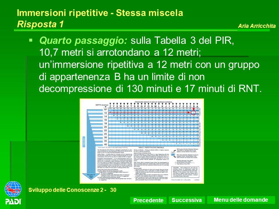 Precedente Successiva Aria Arricchita Sviluppo delle Conoscenze 2 -30 Immersioni ripetitive - Stessa miscela Risposta 1 Quarto passaggio: sulla Tabell
