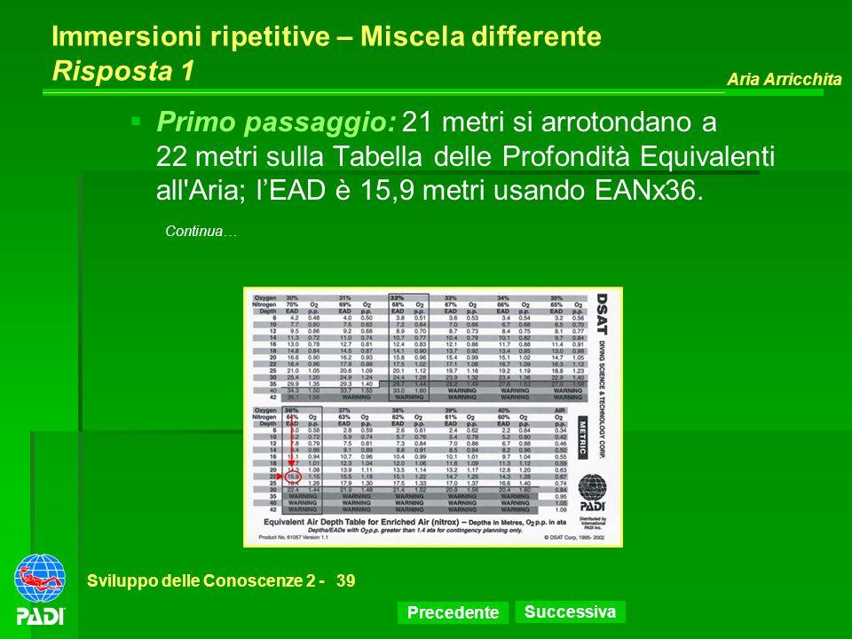 Precedente Successiva Aria Arricchita Sviluppo delle Conoscenze 2 -39 Immersioni ripetitive – Miscela differente Risposta 1 Primo passaggio: 21 metri