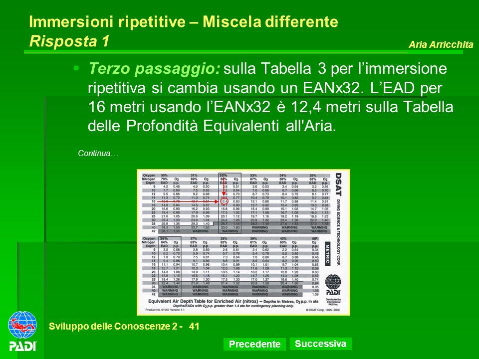Precedente Successiva Aria Arricchita Sviluppo delle Conoscenze 2 -41 Immersioni ripetitive – Miscela differente Risposta 1 Terzo passaggio: sulla Tab