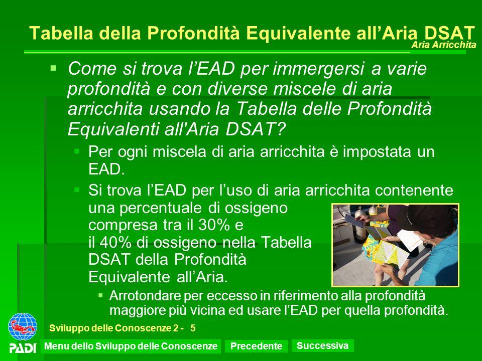 Precedente Successiva Aria Arricchita Sviluppo delle Conoscenze 2 -5 Tabella della Profondità Equivalente allAria DSAT Come si trova lEAD per immerger