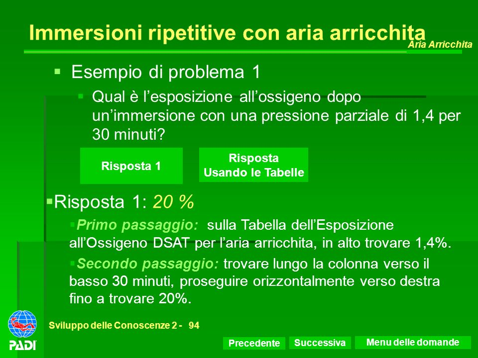 Precedente Successiva Aria Arricchita Sviluppo delle Conoscenze 2 -94 Risposta 1 Esempio di problema 1 Qual è lesposizione allossigeno dopo unimmersio