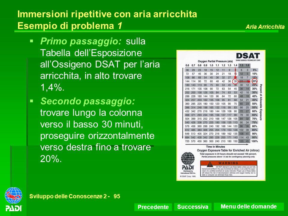 Precedente Successiva Aria Arricchita Sviluppo delle Conoscenze 2 -95 Immersioni ripetitive con aria arricchita Esempio di problema 1 Primo passaggio: