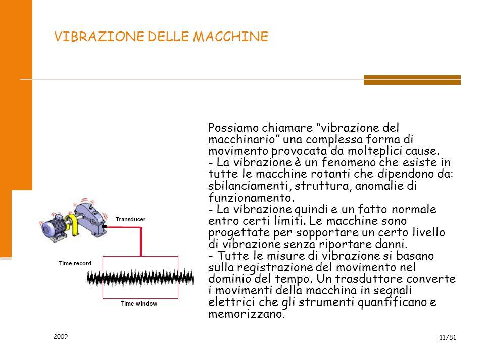 2009 11/81 VIBRAZIONE DELLE MACCHINE Possiamo chiamare vibrazione del macchinario una complessa forma di movimento provocata da molteplici cause. - La