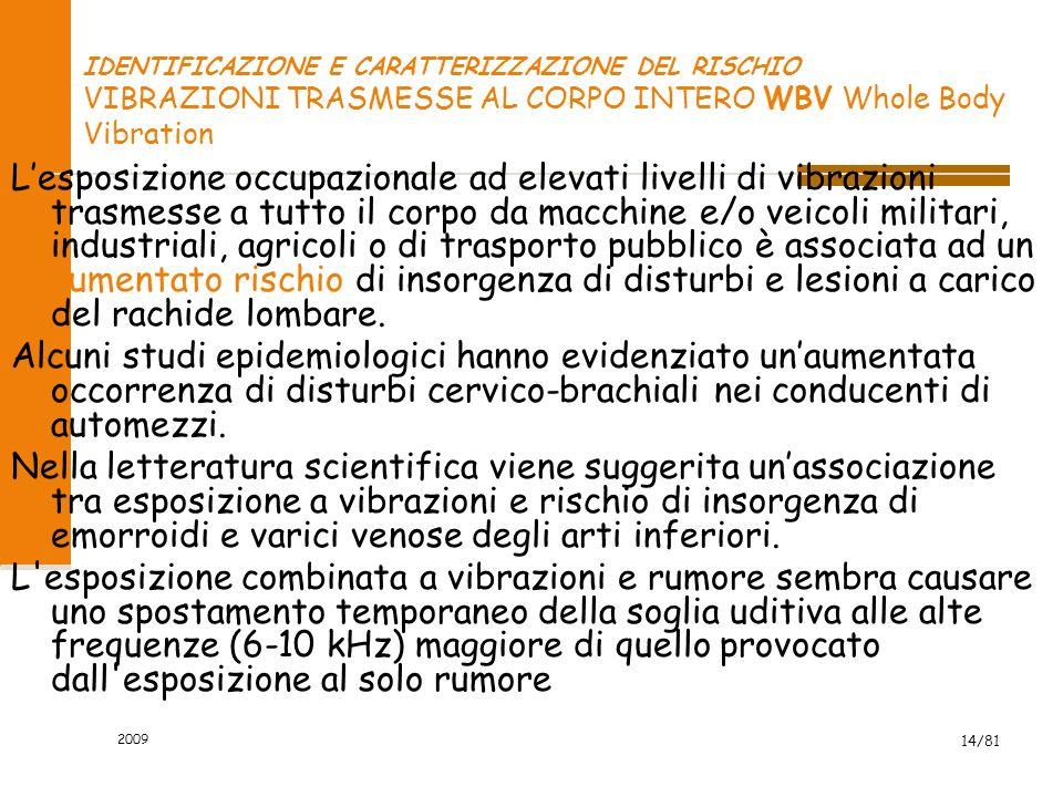 2009 14/81 IDENTIFICAZIONE E CARATTERIZZAZIONE DEL RISCHIO VIBRAZIONI TRASMESSE AL CORPO INTERO WBV Whole Body Vibration Lesposizione occupazionale ad