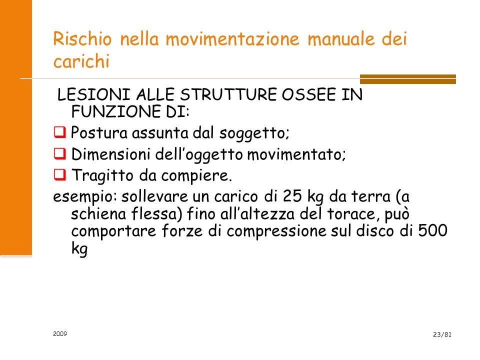 2009 23/81 Rischio nella movimentazione manuale dei carichi LESIONI ALLE STRUTTURE OSSEE IN FUNZIONE DI: Postura assunta dal soggetto; Dimensioni dell