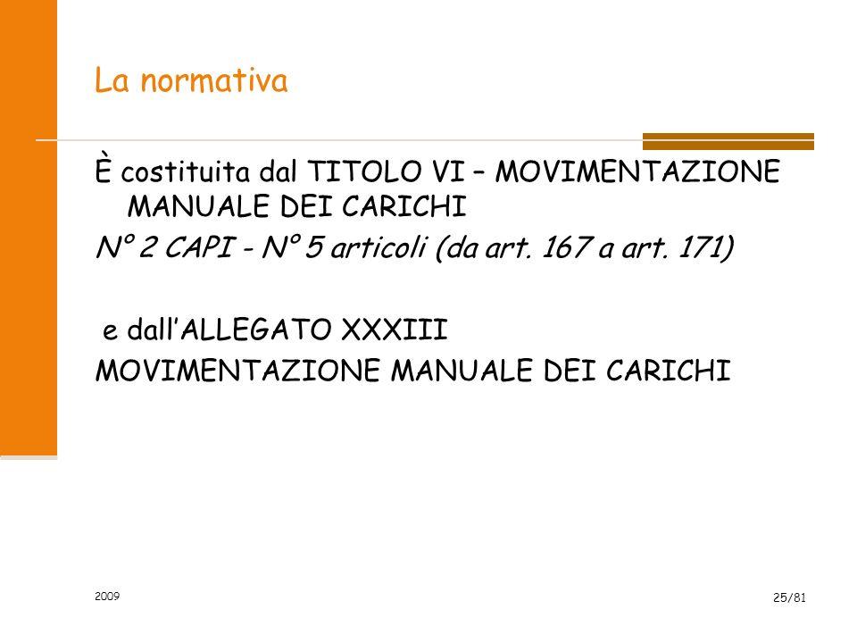La normativa È costituita dal TITOLO VI – MOVIMENTAZIONE MANUALE DEI CARICHI N° 2 CAPI - N° 5 articoli (da art. 167 a art. 171) e dallALLEGATO XXXIII