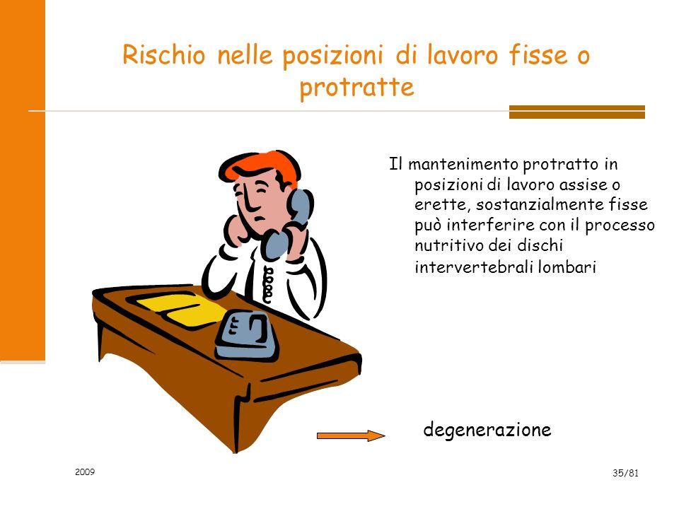 2009 35/81 Rischio nelle posizioni di lavoro fisse o protratte Il mantenimento protratto in posizioni di lavoro assise o erette, sostanzialmente fisse