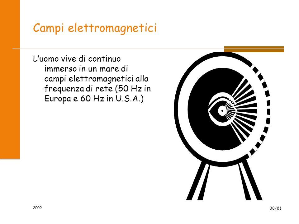 2009 38/81 Campi elettromagnetici Luomo vive di continuo immerso in un mare di campi elettromagnetici alla frequenza di rete (50 Hz in Europa e 60 Hz