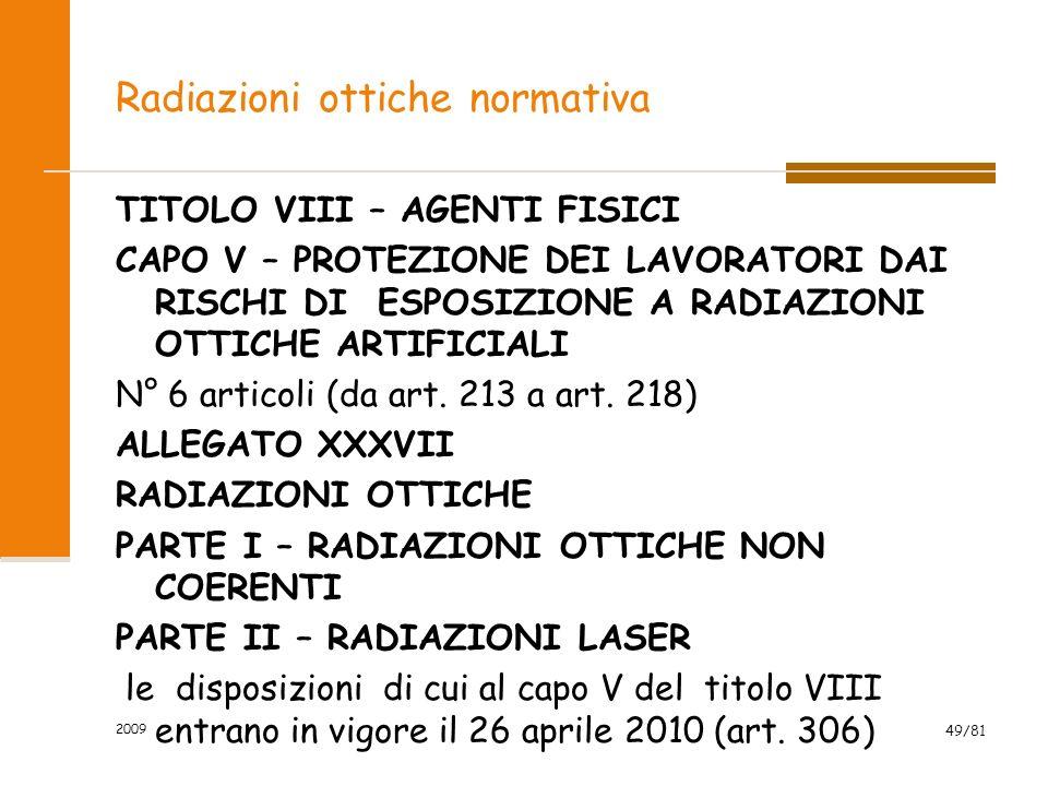 Radiazioni ottiche normativa TITOLO VIII – AGENTI FISICI CAPO V – PROTEZIONE DEI LAVORATORI DAI RISCHI DI ESPOSIZIONE A RADIAZIONI OTTICHE ARTIFICIALI