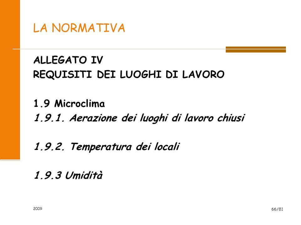 LA NORMATIVA ALLEGATO IV REQUISITI DEI LUOGHI DI LAVORO 1.9 Microclima 1.9.1. Aerazione dei luoghi di lavoro chiusi 1.9.2. Temperatura dei locali 1.9.