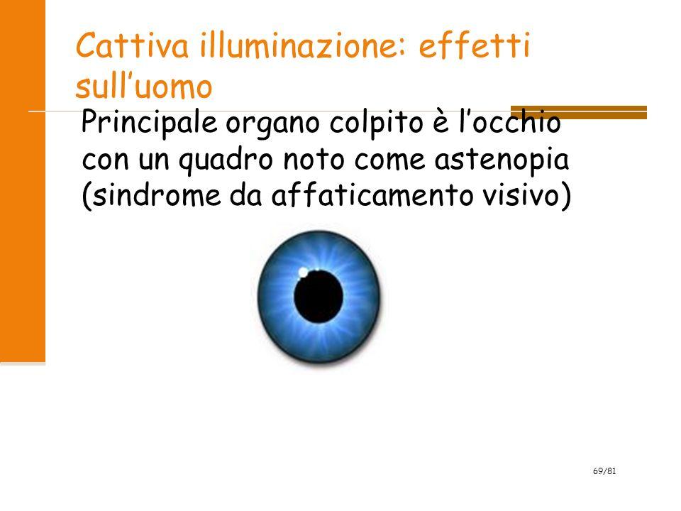 69/81 Cattiva illuminazione: effetti sulluomo Principale organo colpito è locchio con un quadro noto come astenopia (sindrome da affaticamento visivo)