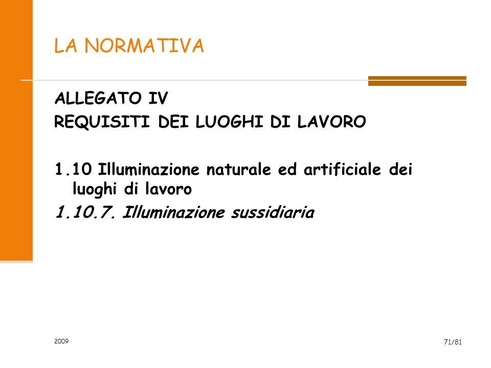 LA NORMATIVA ALLEGATO IV REQUISITI DEI LUOGHI DI LAVORO 1.10 Illuminazione naturale ed artificiale dei luoghi di lavoro 1.10.7. Illuminazione sussidia