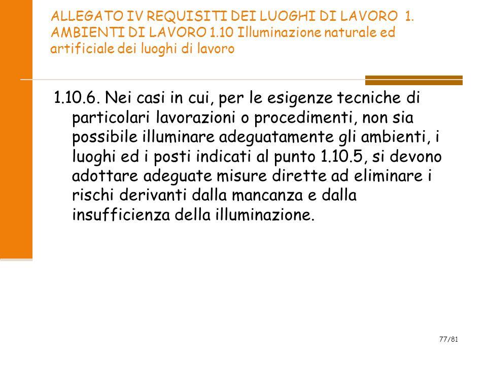 ALLEGATO IV REQUISITI DEI LUOGHI DI LAVORO 1. AMBIENTI DI LAVORO 1.10 Illuminazione naturale ed artificiale dei luoghi di lavoro 1.10.6. Nei casi in c