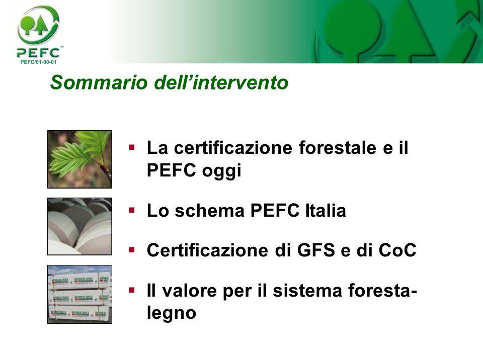 Sommario dellintervento La certificazione forestale e il PEFC oggi Lo schema PEFC Italia Certificazione di GFS e di CoC Il valore per il sistema fores