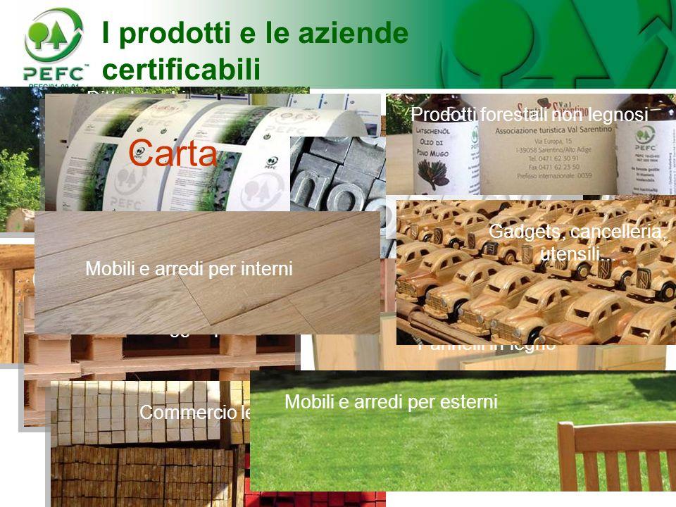 I prodotti e le aziende certificabili Ditte boschive Segherie e prima trasformazione Legno ingegnerizzato (lamellare, tranciati,...) Edilizia e carpen