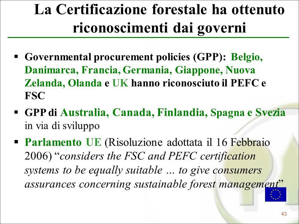 43 La Certificazione forestale ha ottenuto riconoscimenti dai governi Governmental procurement policies (GPP): Belgio, Danimarca, Francia, Germania, G