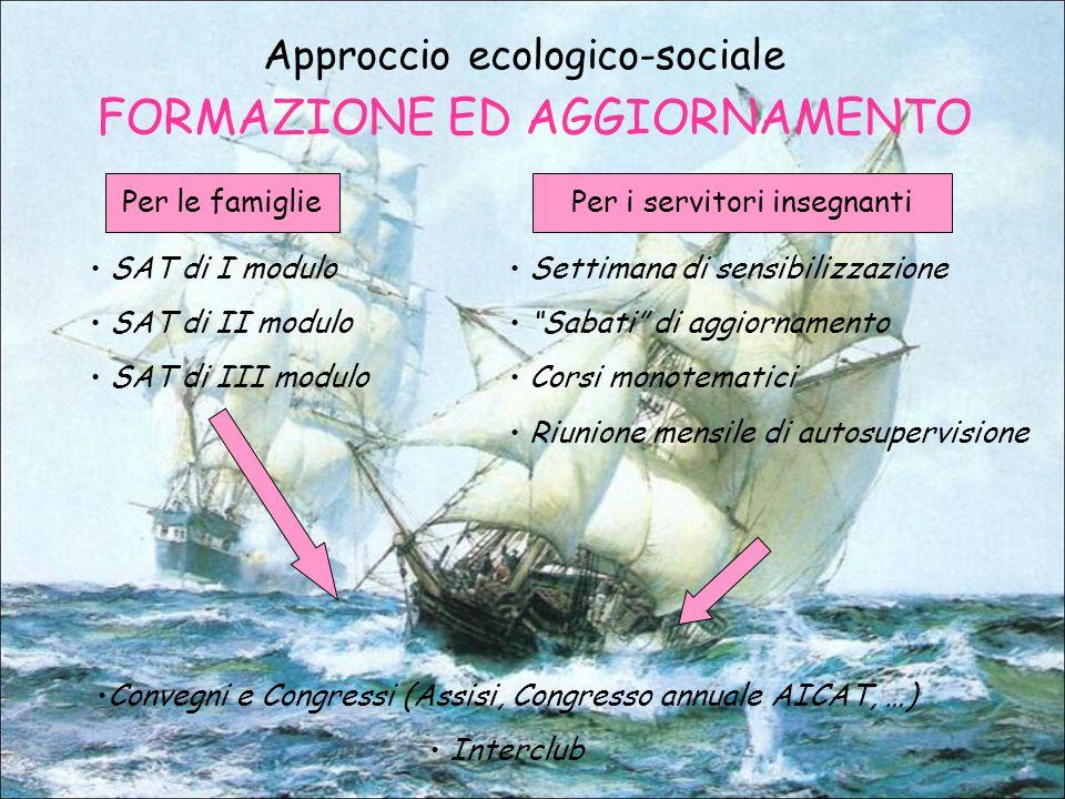 Approccio ecologico-sociale FORMAZIONE ED AGGIORNAMENTO SAT di I modulo SAT di II modulo SAT di III modulo Settimana di sensibilizzazione Sabati di ag